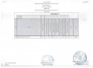 clearance batch(1) sem(7)
